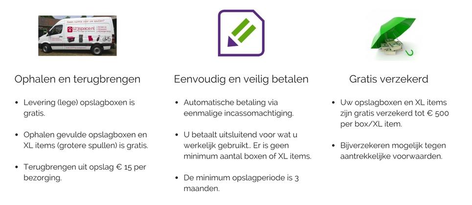 overige tarieven en voorwaarden 123space.nl