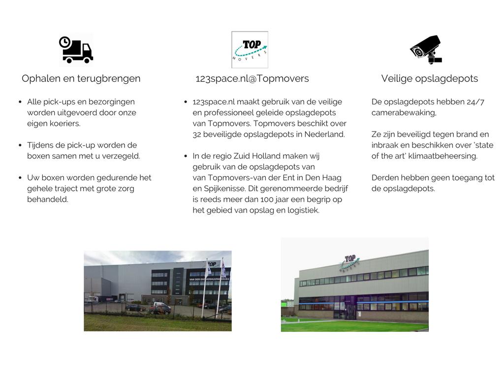 uw spullen in veilige handen bij 123space.nl