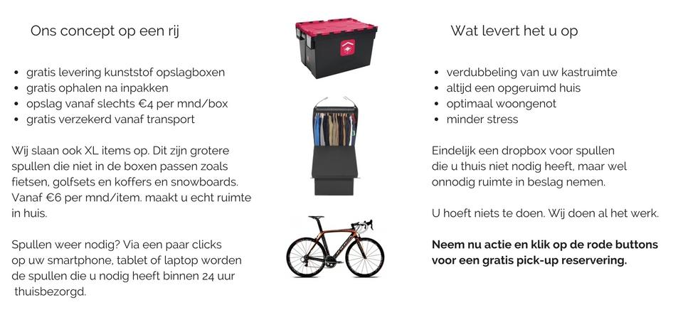 Het concept op een rij 123space.nl